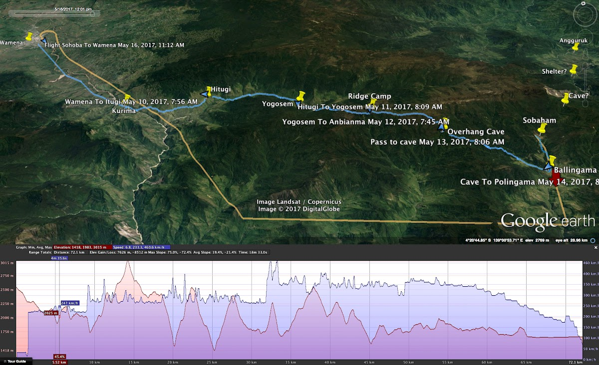Indonesia. Papua Baliem Valley Trekking. Wamena to Angurruk