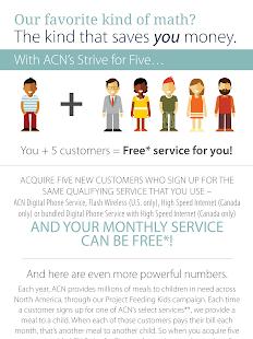 ACN e-Mag - náhled