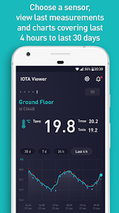 IOTA Viewer - náhled