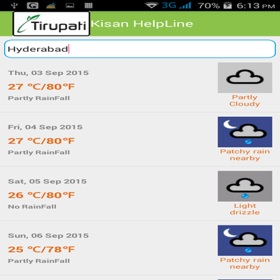 Tirupati Kisan Helpline
