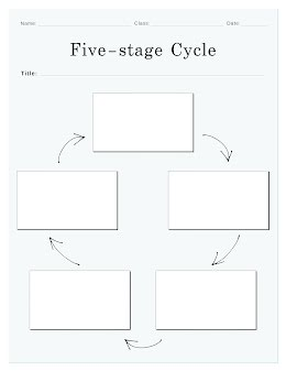 Five-Stage Cycle - Flow Chart item