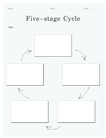 Five-Stage Cycle - Flow Chart Template