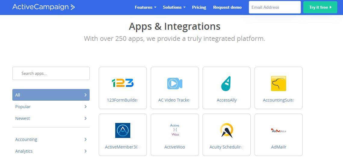 ActiveCampaign Apps & Integrations