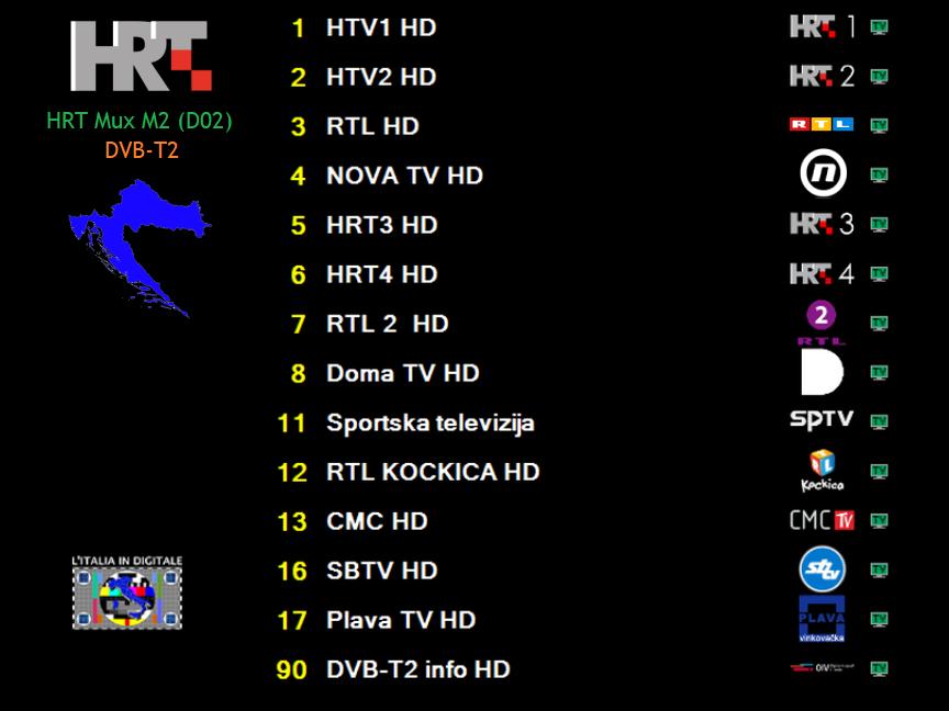 HRT MUX M2 (D02) DVB-T2