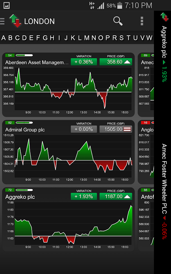 MarketWall - Real Time Markets- screenshot