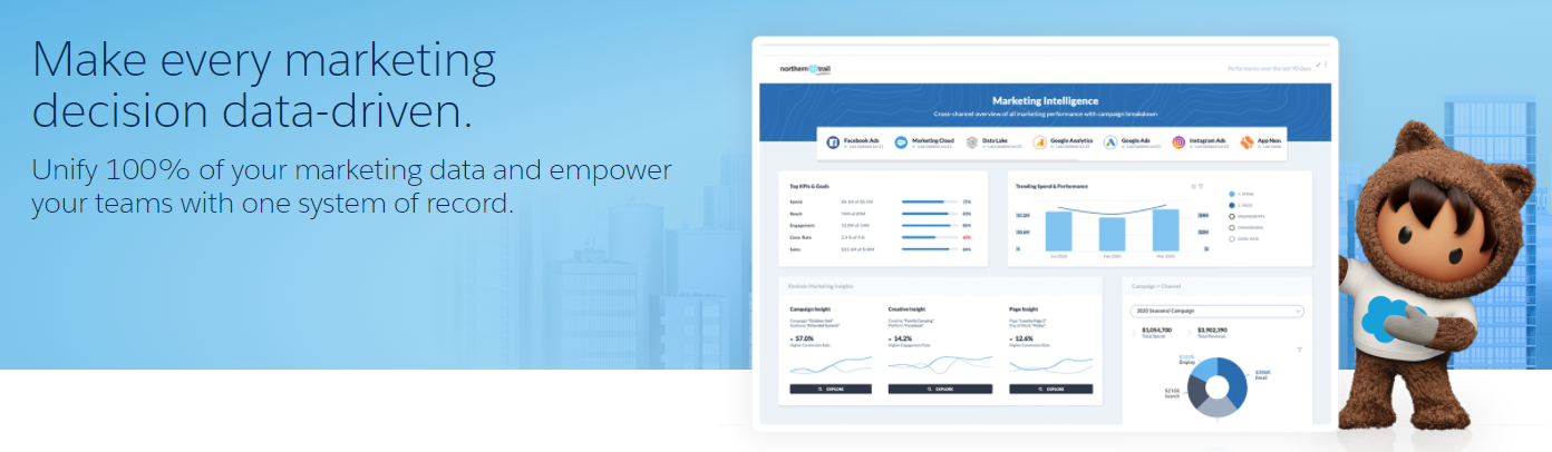 datorama marketing analytics tool