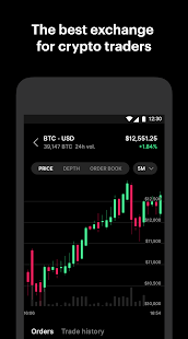 Coinbase for day trading bitcoin