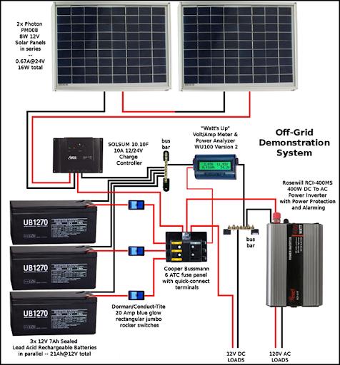 Solar Panel Diagram Wiring For Pc    Windows 7  8  10    Mac