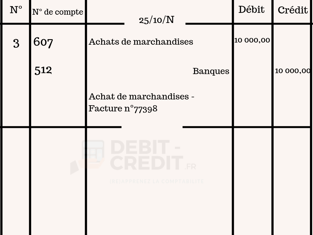 debit-credit.fr :  écritures comptables avec charge au journal