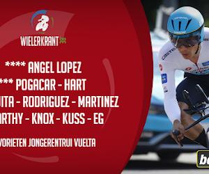 Dit zijn onze sterren voor het jongerenklassement in de Vuelta