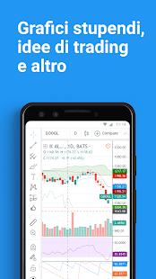 Mercati azioni e forex app