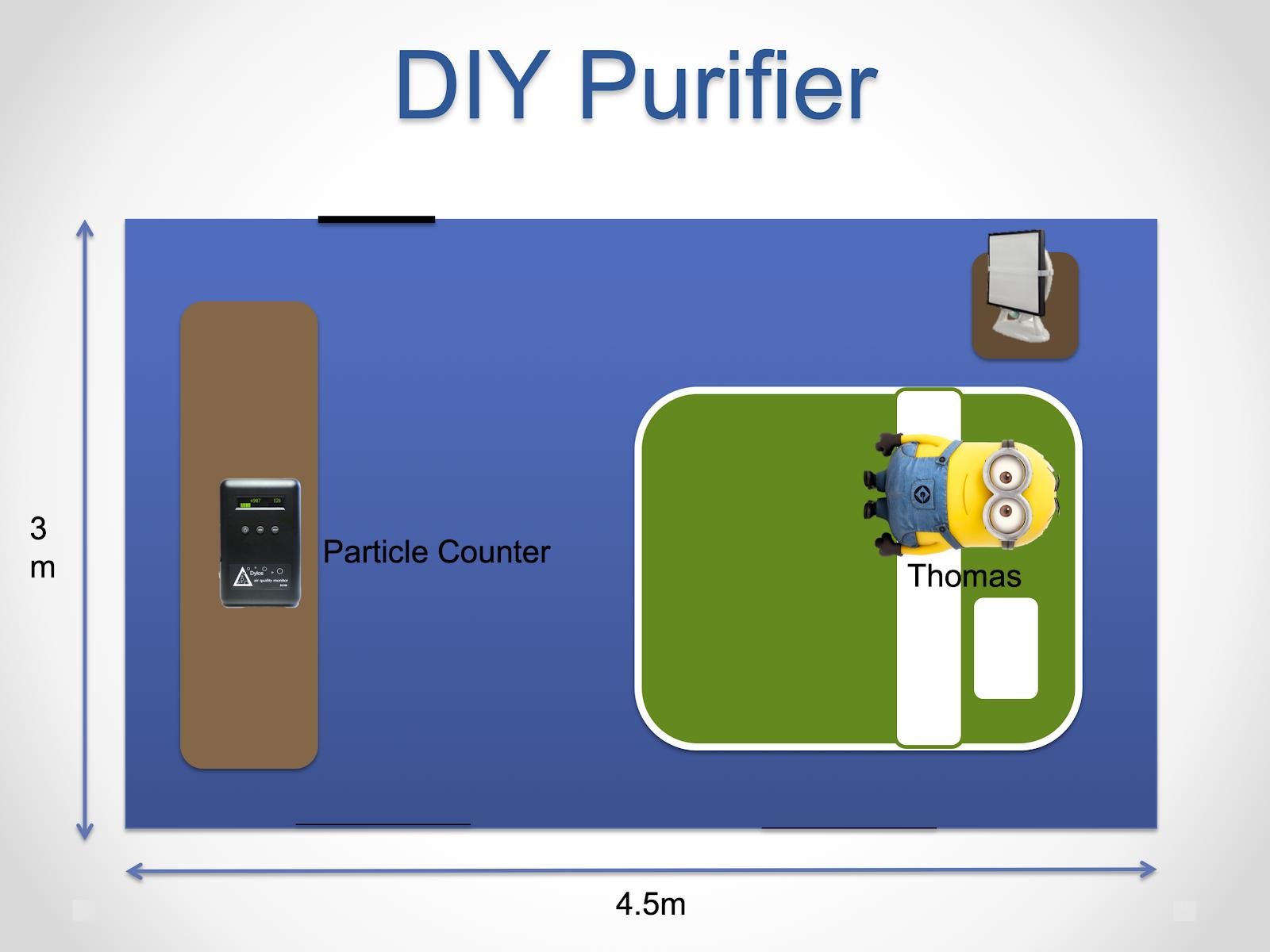 DIY purifier Smart Air