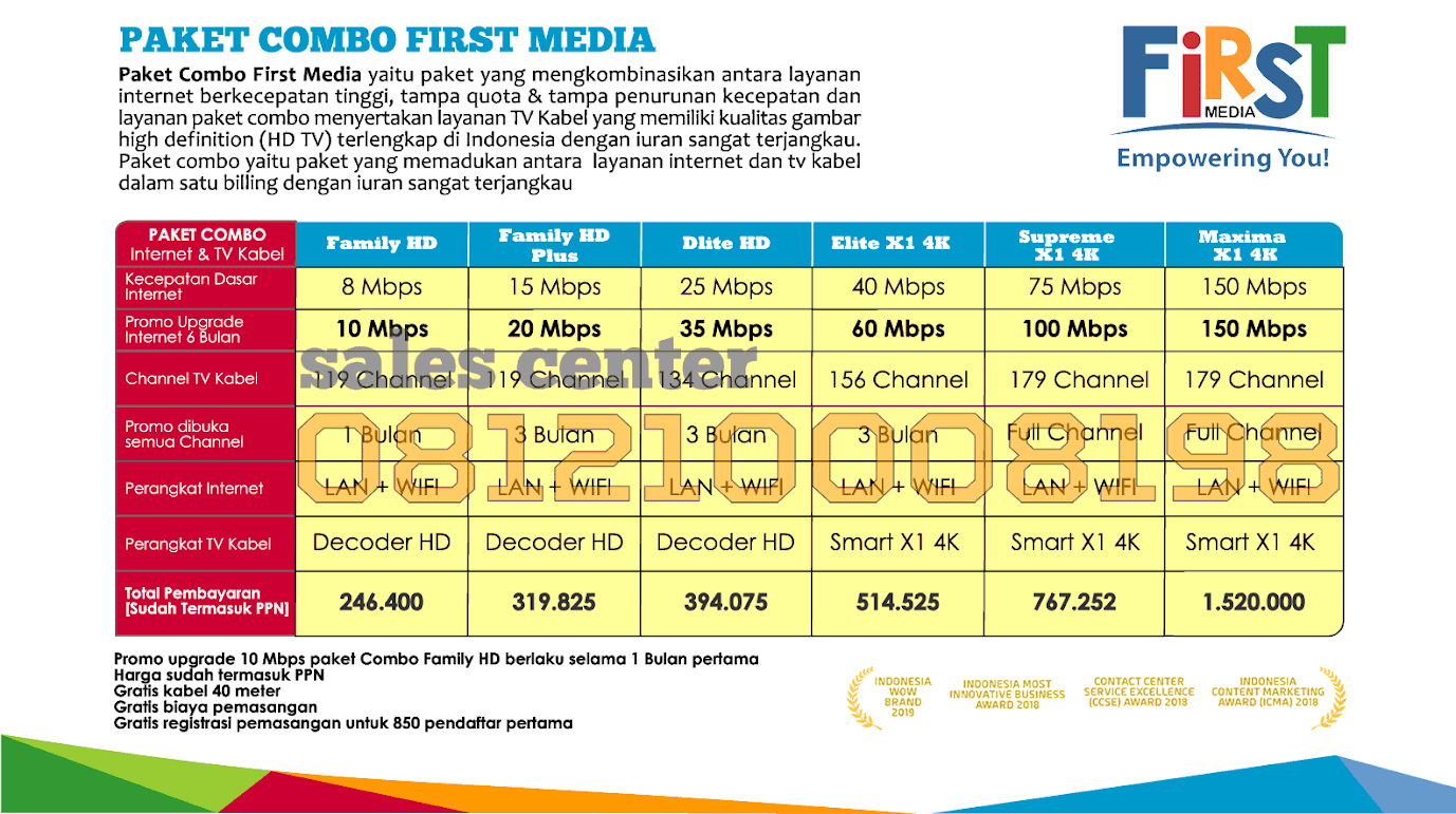 Internet dan tv kabel, internet first media, tv kabel first media, promo first media, promo internet dan tv kabel, promo internet dan tv kabel first media, promo paket internet dan tv kabel first media, promo internet tv first media, promo paket internet tv first media, paket combo first media, combo first media, promo paket combo first media, paket promo combo first media, tarif paket first media, harga paket first media, iuran promo first media, promo paket first media, promo paket internet first media, first media Jakarta, first media bekasi, first media tangerang, first media depok,
