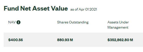 SPY stock ETF 淨值計算