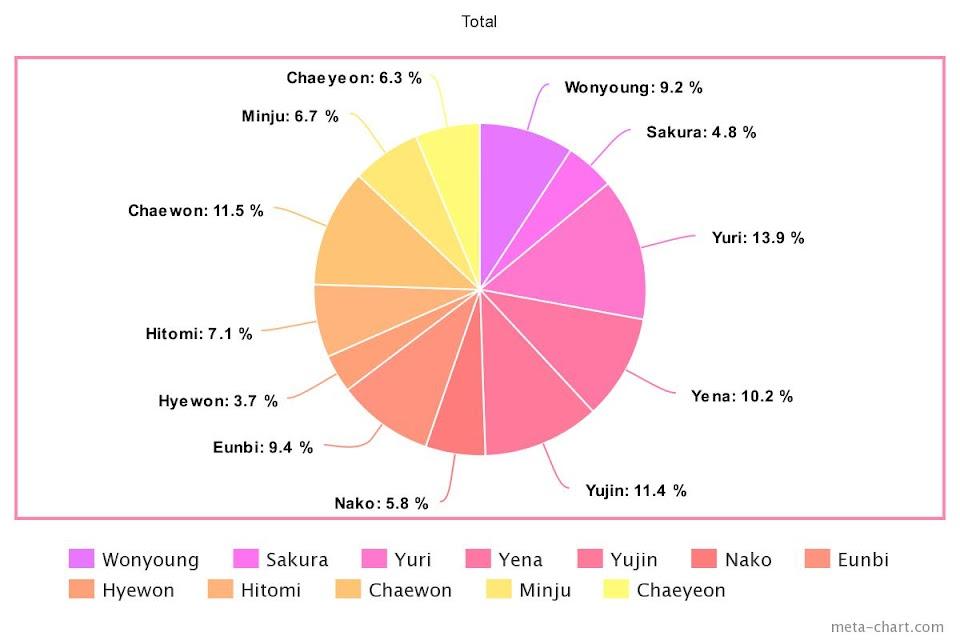 meta-chart - 2021-01-02T190500.604