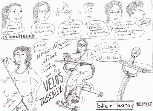 Sketchnote Les vélos-bureaux
