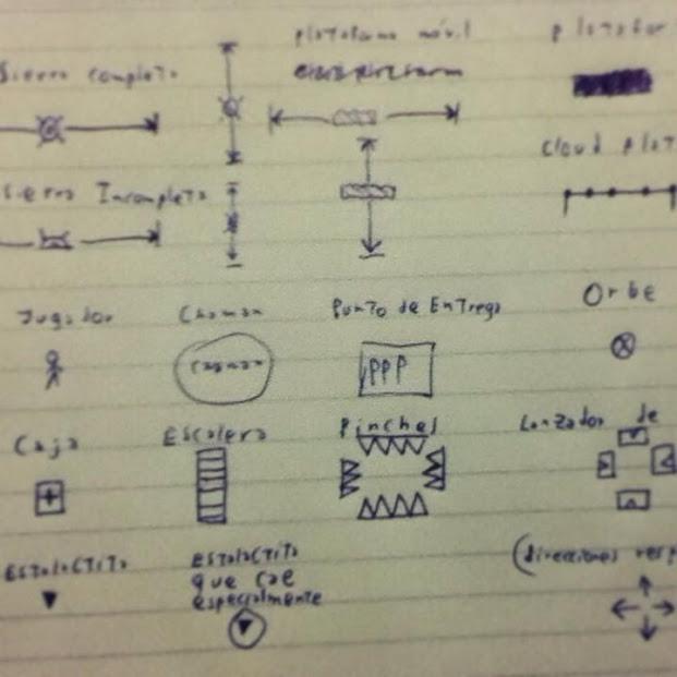 Algunas referencias anotadas en el cuaderno de Jafi que lo ayudaban a desarrollar niveles más rápidos y hacerme entenderlos cuando había que aplicarlos.