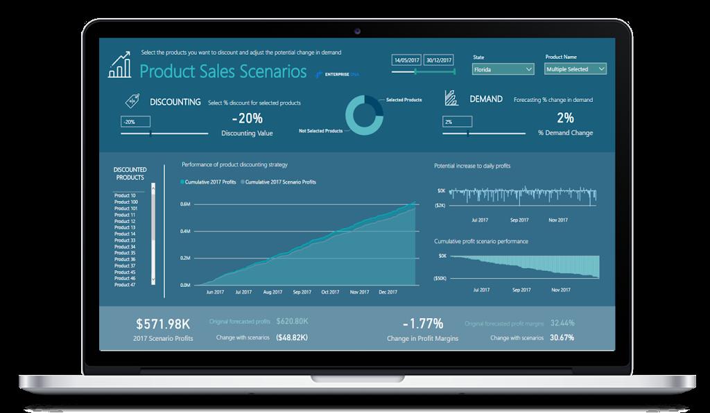 Product Discounting Scenarios in Power BI