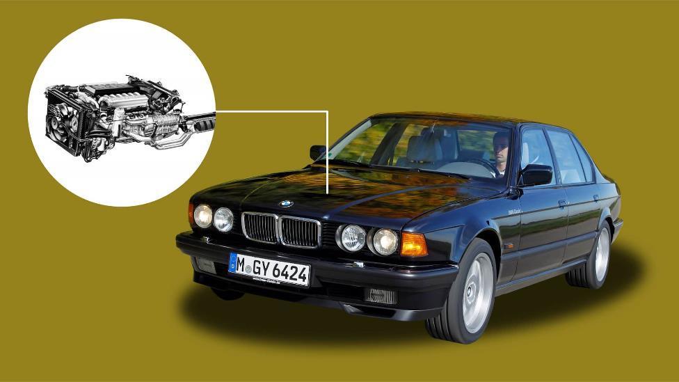 bmw engine BMW V12 engine best car engine