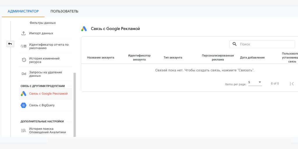Paid search в Гугл Аналитикс