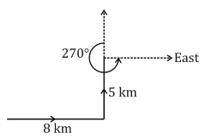 Reasoning Quiz For IBPS Clerk Preliminary Exam in Malayalam [05.08.2021]_240.1