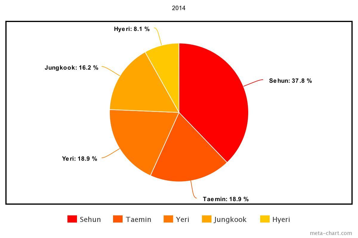 meta-chart - 2021-03-01T190341.520