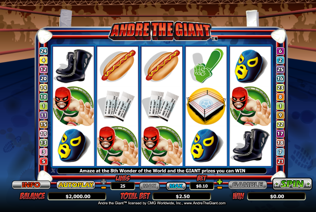 Andre the Giant Slots Game Review