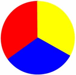 red-yellow-blue.jpg