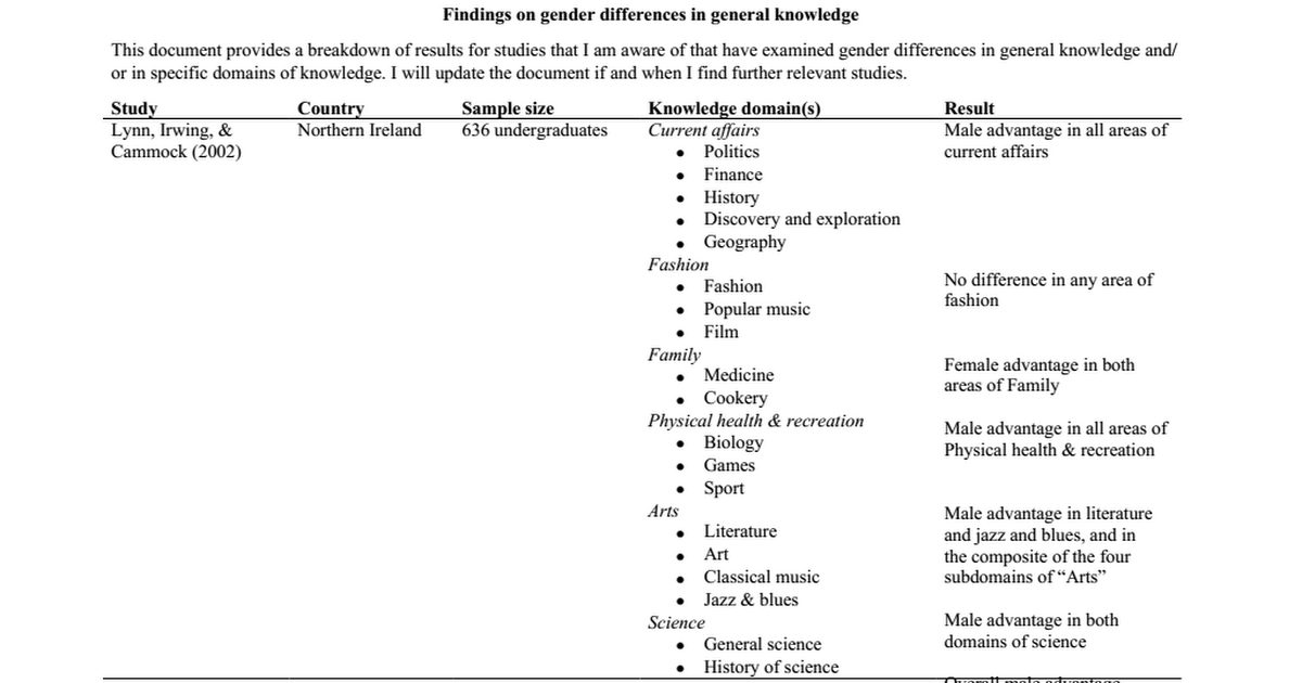 gender differences in episodic memory Episodic memory always assess by presenting some information to a person, then asking the for the experiment of the face- recognition, they have a experiment group, which is the three group of male and female the control group are the faces they showed to the three different gender groups.