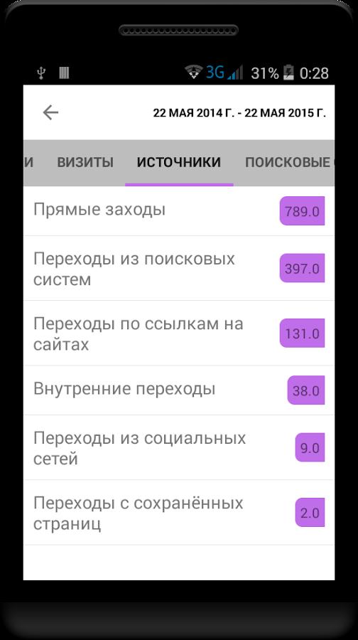 ЯНДЕКС МЕТРИКА METRIX PRO СКАЧАТЬ БЕСПЛАТНО