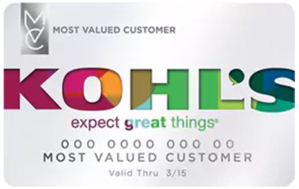 Kohl's Credit Card  Activation Process One by One 2