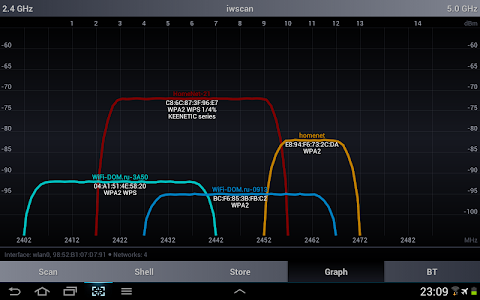iwscan. Wireless analyzer v1.4.5