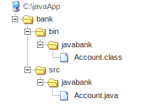Account.class and Account.java