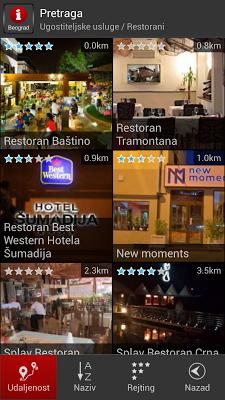 Belgrade Inndex - screenshot