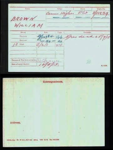 William Brown's Medal Index Card