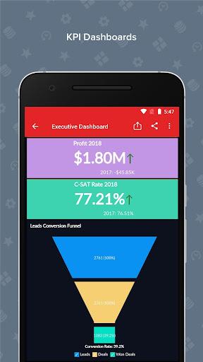 Zoho Analytics – Mobile BI Dashboards screenshot 2