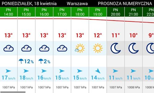 Pogodynka METEO-IMGW  screenshots 5