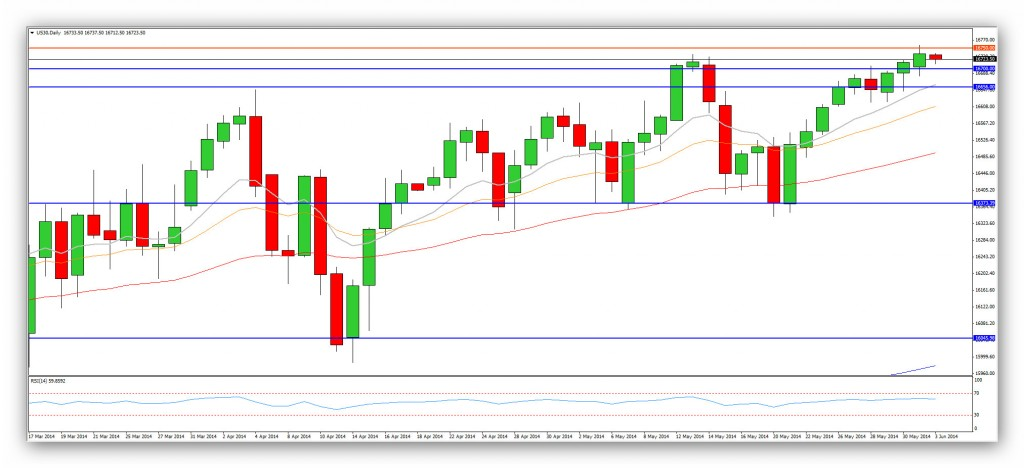 Compartirtrading Post Day Trading 2014-03-06 DAX diario