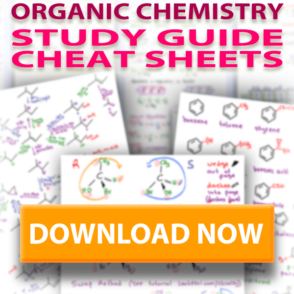 Alkene Reactions Organic Chemistry Cheat Sheet Study Guide -