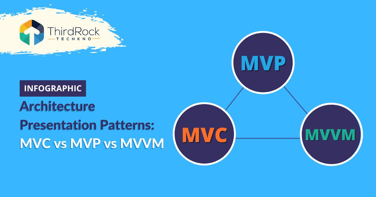 MVC vs MVP vs MVVM