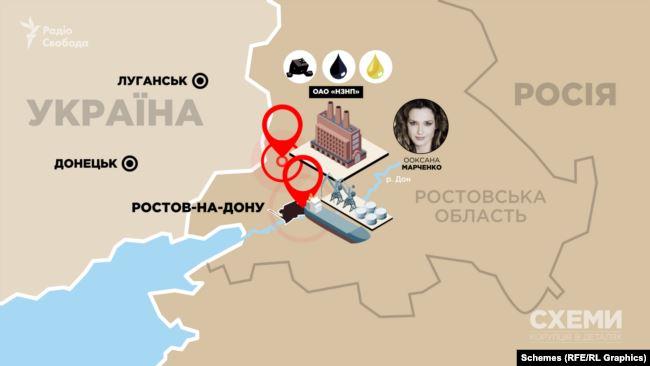 У Ростовській області працює «Новошахтинський завод нафтопродуктів», більшою часткою якого теж володіє Оксана Марченко – поруч з ним є нафтовий термінал, куди час від часу припливають танкери Оксани Марченко