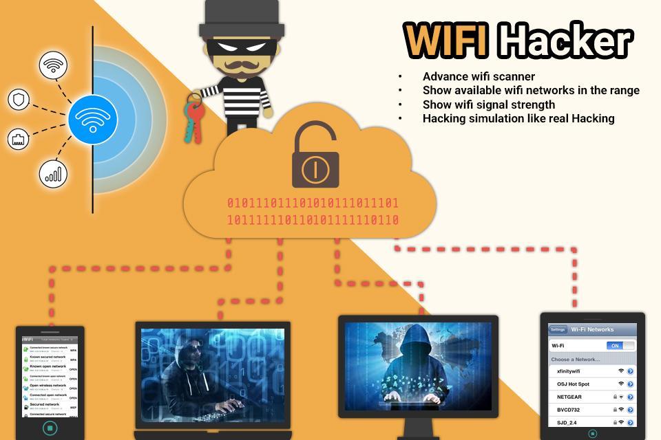 wifi spel