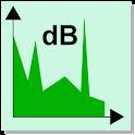 AudioAnalyzer icon