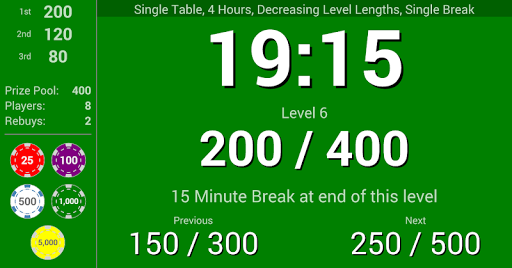 Blinds Are Up! Poker Timer filehippodl screenshot 1