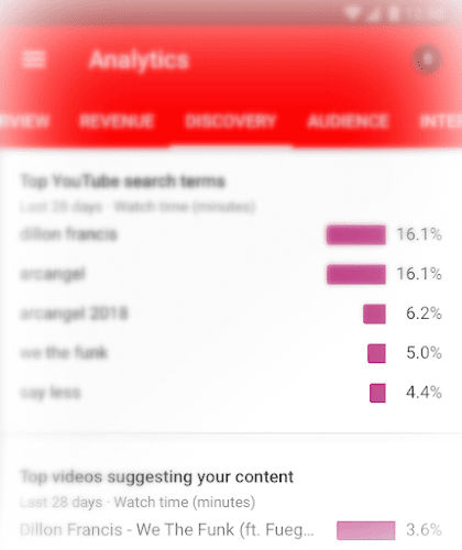 Captura de tela do YouTube Analytics