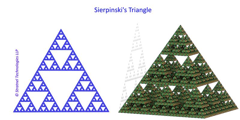 Sierpinski's Triange