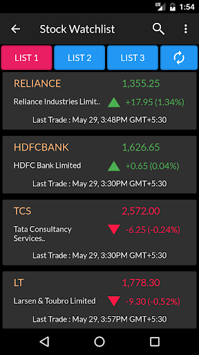 Indian Stock Market Quotes - Live Share Prices  screenshots 9
