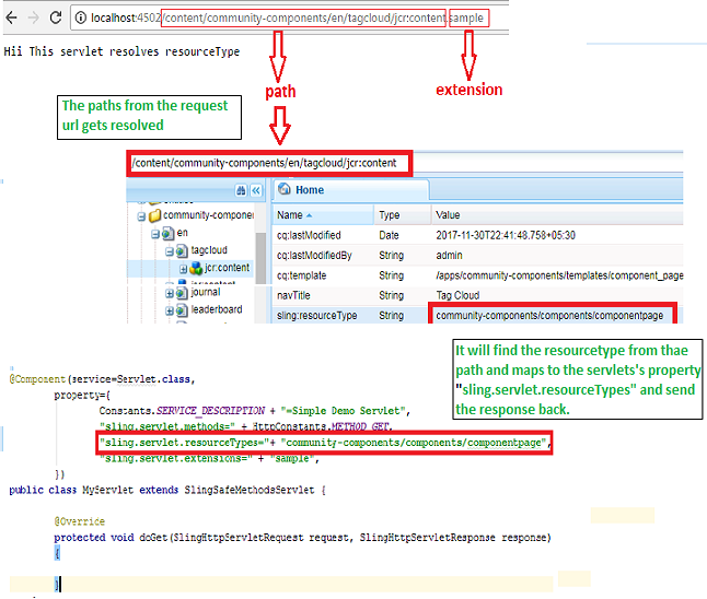 AEM Developer Learning : Apache Sling : Servlets and Scripts
