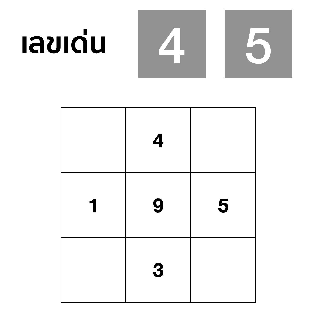 เลขเด่น เลขเด็ดประจำวันที่ 16 กุมภาพันธ์ 2564