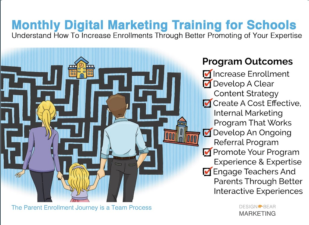 monthly digital marketing training for schools